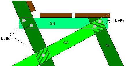2x4 Park Bench Plans Pdf Woodworking