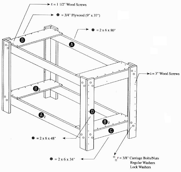 bunk bed dimensions plans